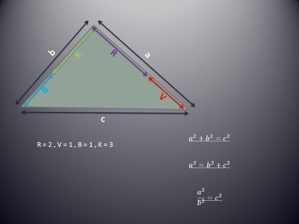 K B R V b a c R = 2, V = 1, B = 1, K = 3