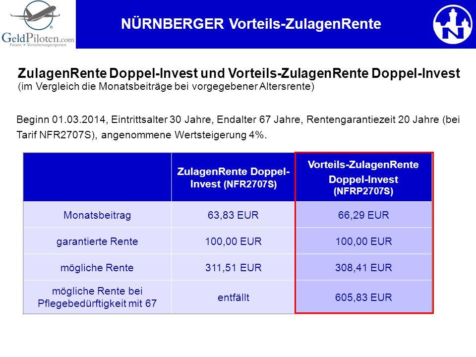 ZulagenRente Doppel-Invest und Vorteils-ZulagenRente Doppel-Invest (im Vergleich die Monatsbeiträge bei vorgegebener Altersrente) Beginn 01.03.2014, E