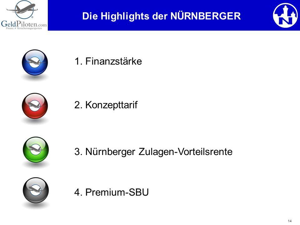 14 Die Highlights der NÜRNBERGER 1. Finanzstärke 2. Konzepttarif 3. Nürnberger Zulagen-Vorteilsrente 4. Premium-SBU