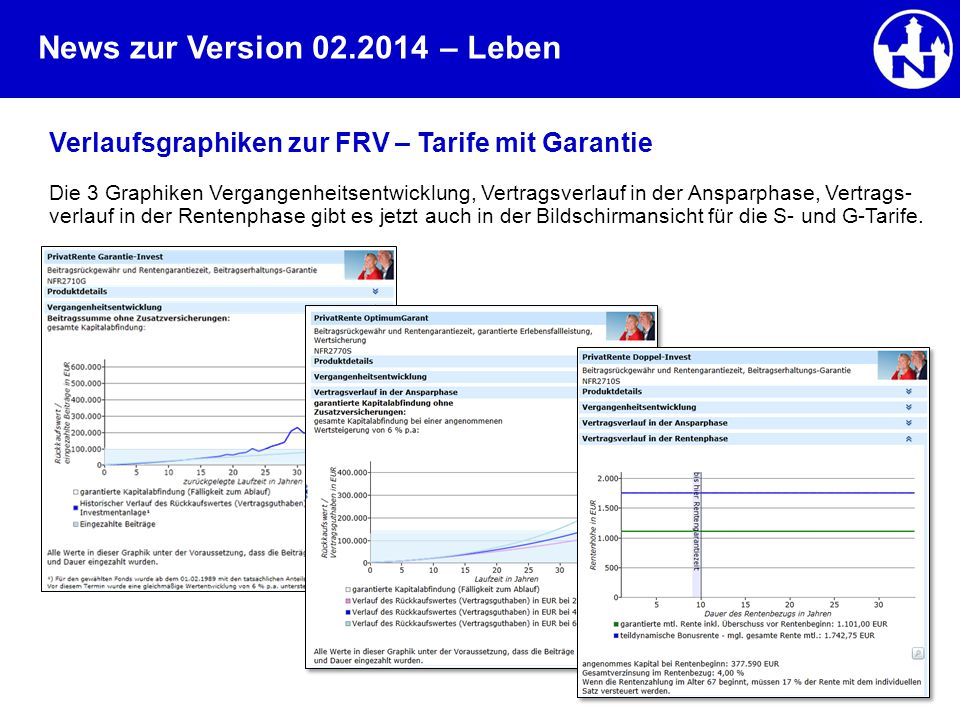 News zur Version 02.2014 Verlaufsgraphiken zur FRV – Tarife mit Garantie Die 3 Graphiken Vergangenheitsentwicklung, Vertragsverlauf in der Ansparphase