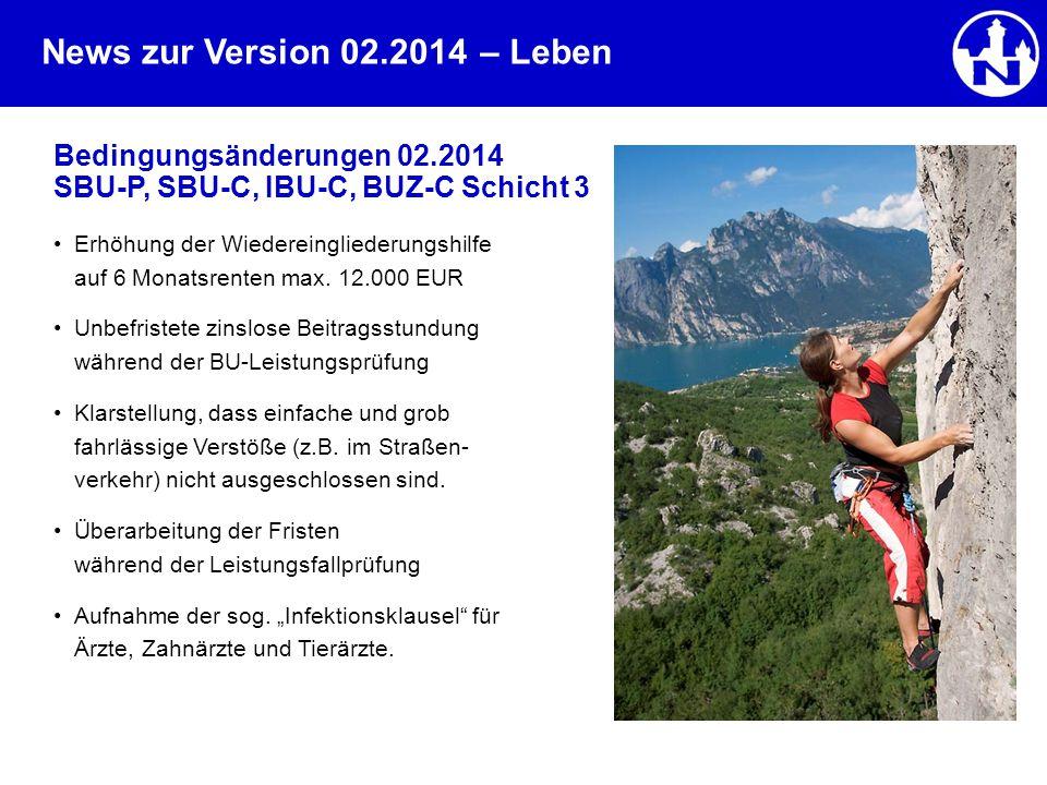 News zur Version 02.2014 Erhöhung der Wiedereingliederungshilfe auf 6 Monatsrenten max. 12.000 EUR Unbefristete zinslose Beitragsstundung während der