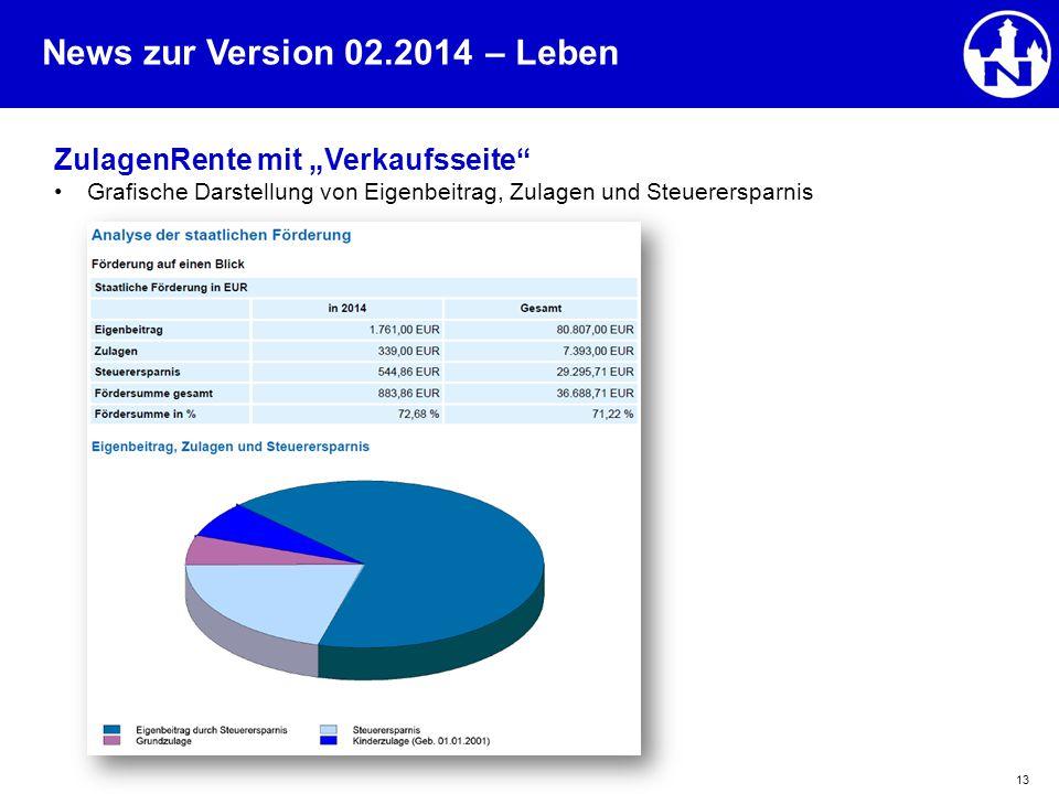 """News zur Version 02.2014 13 ZulagenRente mit """"Verkaufsseite"""" Grafische Darstellung von Eigenbeitrag, Zulagen und Steuerersparnis – Leben"""