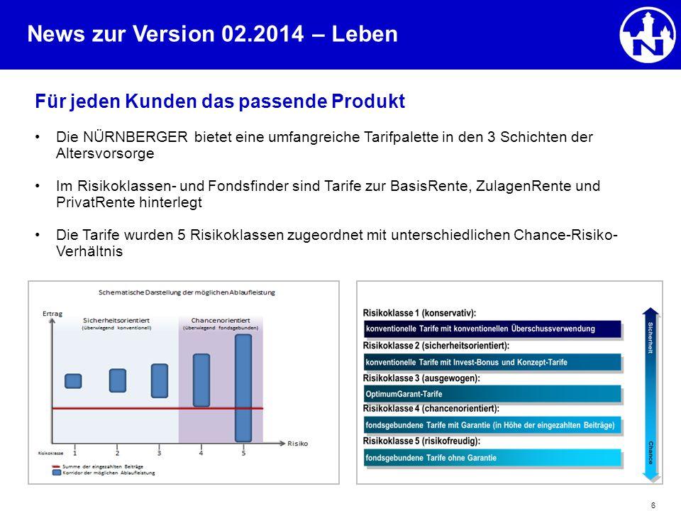 News zur Version 02.2014 6 Für jeden Kunden das passende Produkt Die NÜRNBERGER bietet eine umfangreiche Tarifpalette in den 3 Schichten der Altersvor
