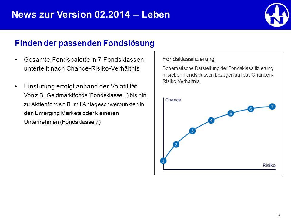 News zur Version 02.2014 9 Finden der passenden Fondslösung Gesamte Fondspalette in 7 Fondsklassen unterteilt nach Chance-Risiko-Verhältnis Einstufung