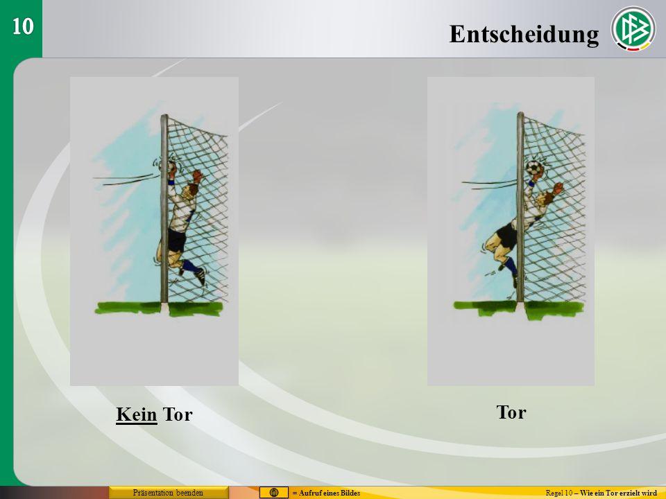 Entscheidung Regel 10 – Wie ein Tor erzielt wird Kein Tor Tor Präsentation beenden = Aufruf eines Bildes