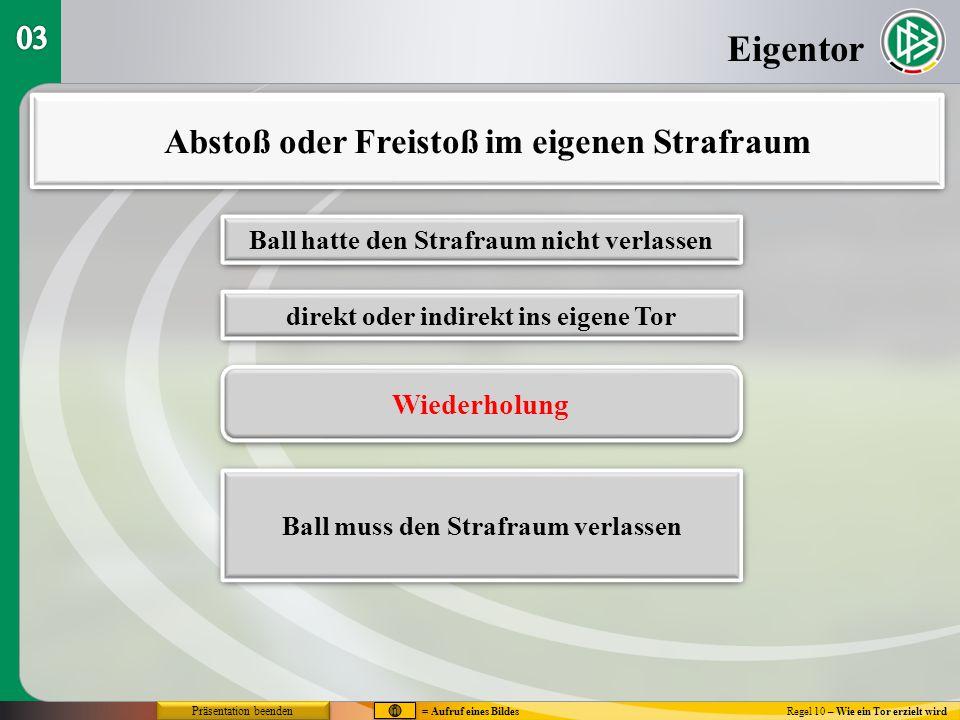 Eigentor Regel 10 – Wie ein Tor erzielt wird Abstoß oder Freistoß im eigenen Strafraum Ball hatte den Strafraum nicht verlassen direkt oder indirekt i