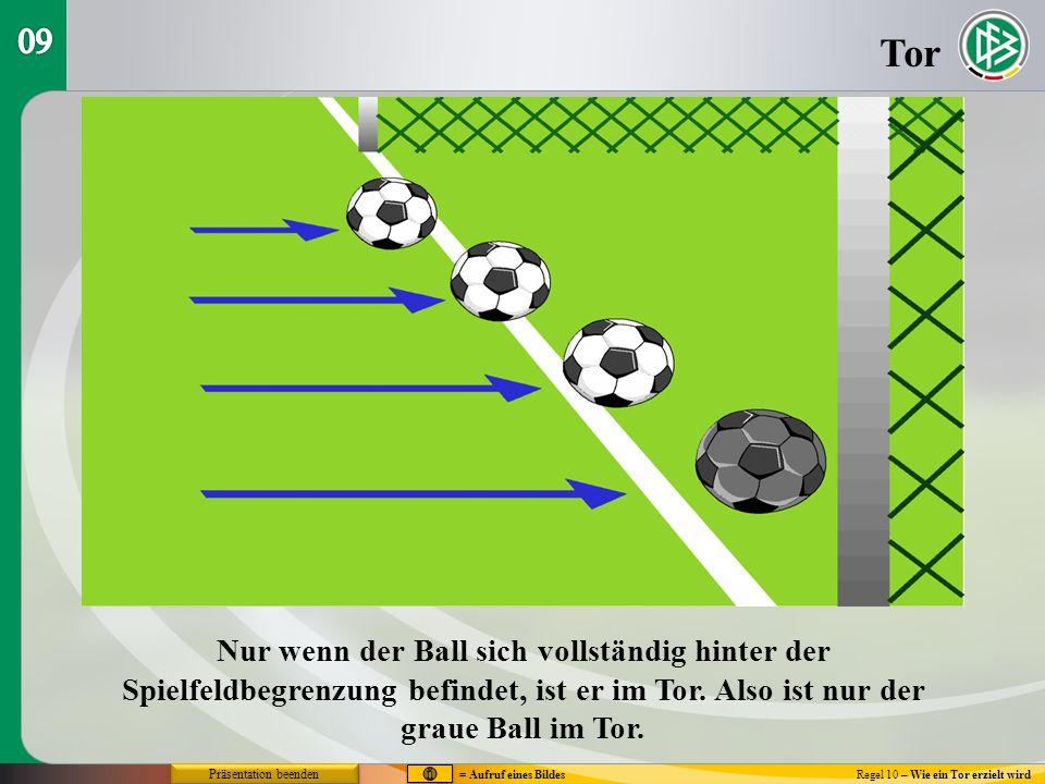 Tor Regel 10 – Wie ein Tor erzielt wird Nur wenn der Ball sich vollständig hinter der Spielfeldbegrenzung befindet, ist er im Tor. Also ist nur der gr