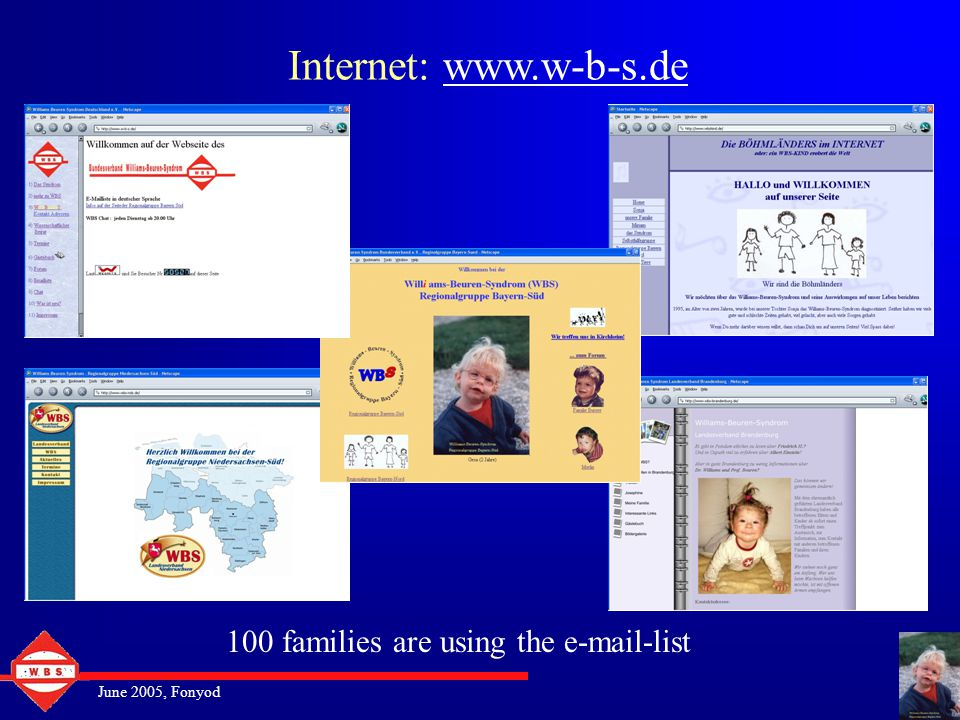 June 2005, Fonyod Internet: www.w-b-s.de 100 families are using the e-mail-list
