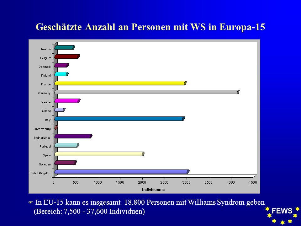 Geschätzte Anzahl an Personen mit WS in Europa-15 F In EU-15 kann es insgesamt 18.800 Personen mit Williams Syndrom geben (Bereich: 7,500 - 37,600 Individuen)