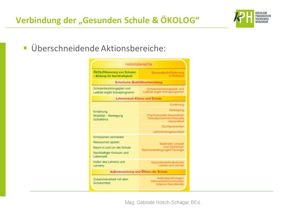 """ Überschneidende Aktionsbereiche: Verbindung der """"Gesunden Schule & ÖKOLOG"""" Mag. Gabriele Hösch-Schagar, BEd."""