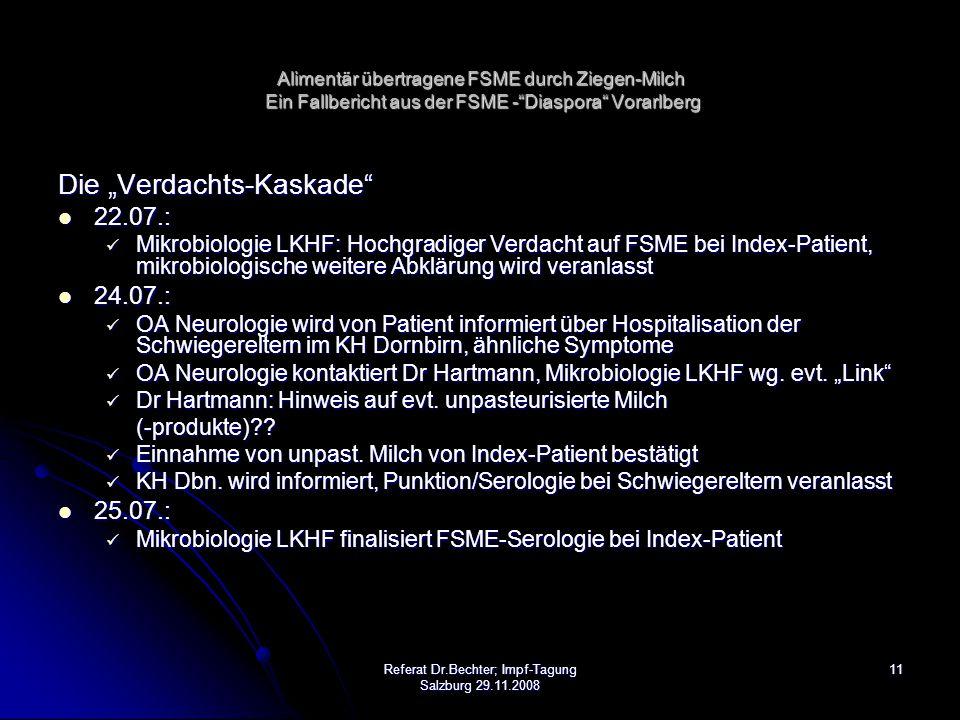 """11Referat Dr.Bechter; Impf-Tagung Salzburg 29.11.2008 Alimentär übertragene FSME durch Ziegen-Milch Ein Fallbericht aus der FSME - Diaspora Vorarlberg Die """"Verdachts-Kaskade 22.07.: 22.07.: Mikrobiologie LKHF: Hochgradiger Verdacht auf FSME bei Index-Patient, mikrobiologische weitere Abklärung wird veranlasst Mikrobiologie LKHF: Hochgradiger Verdacht auf FSME bei Index-Patient, mikrobiologische weitere Abklärung wird veranlasst 24.07.: 24.07.: OA Neurologie wird von Patient informiert über Hospitalisation der Schwiegereltern im KH Dornbirn, ähnliche Symptome OA Neurologie wird von Patient informiert über Hospitalisation der Schwiegereltern im KH Dornbirn, ähnliche Symptome OA Neurologie kontaktiert Dr Hartmann, Mikrobiologie LKHF wg."""