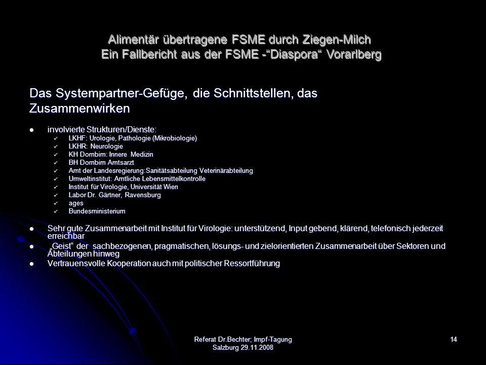 14Referat Dr.Bechter; Impf-Tagung Salzburg 29.11.2008 Das Systempartner-Gefüge, die Schnittstellen, das Zusammenwirken involvierte Strukturen/Dienste: involvierte Strukturen/Dienste: LKHF: Urologie, Pathologie (Mikrobiologie) LKHF: Urologie, Pathologie (Mikrobiologie) LKHR: Neurologie LKHR: Neurologie KH Dornbirn: Innere Medizin KH Dornbirn: Innere Medizin BH Dornbirn Amtsarzt BH Dornbirn Amtsarzt Amt der Landesregierung:Sanitätsabteilung Veterinärabteilung Amt der Landesregierung:Sanitätsabteilung Veterinärabteilung Umweltinstitut: Amtliche Lebensmittelkontrolle Umweltinstitut: Amtliche Lebensmittelkontrolle Institut für Virologie, Universität Wien Institut für Virologie, Universität Wien Labor Dr.