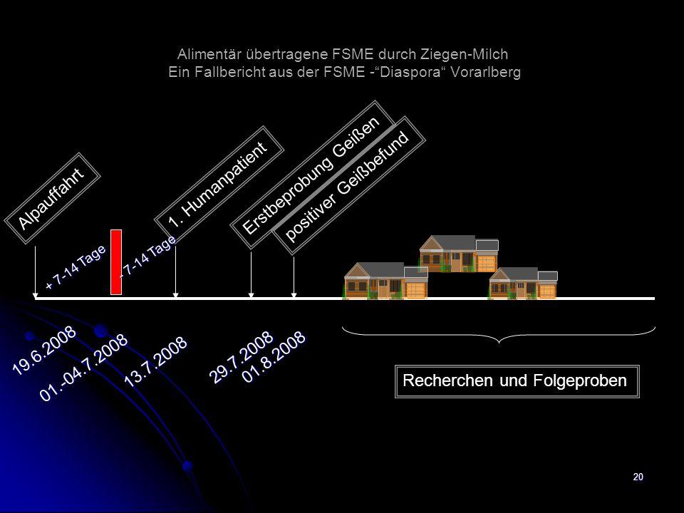 20 Alimentär übertragene FSME durch Ziegen-Milch Ein Fallbericht aus der FSME - Diaspora Vorarlberg positiver Geißbefund 19.6.2008 29.7.2008 1.