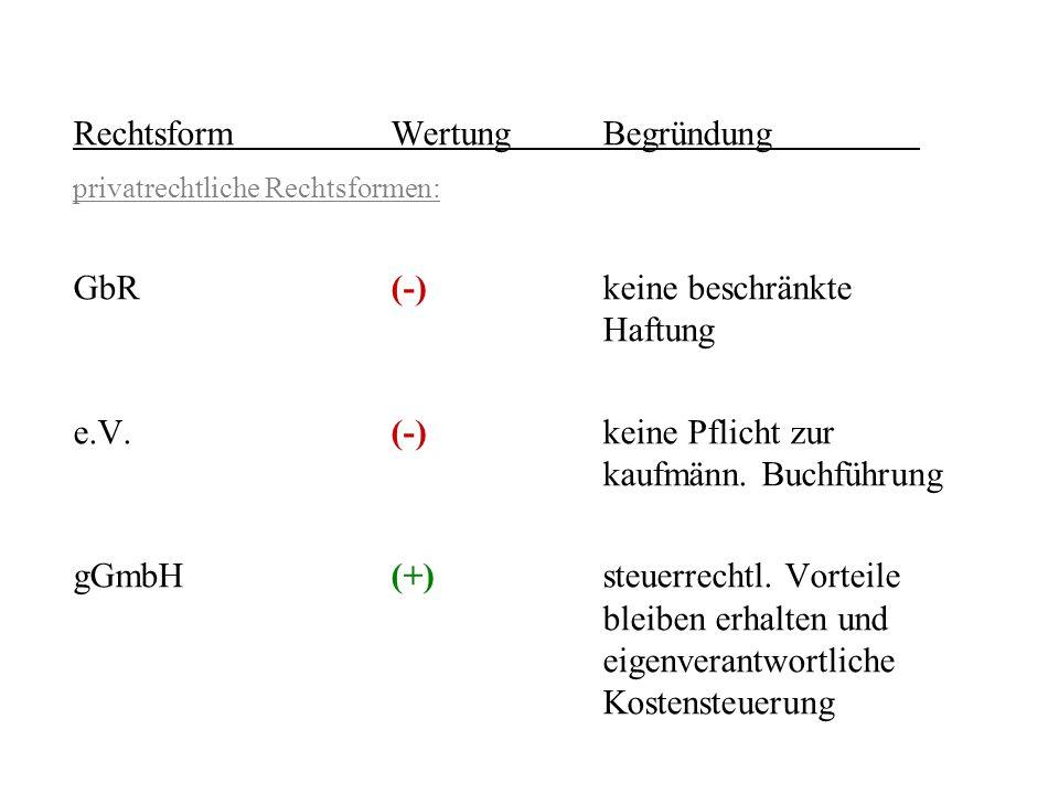 Vielen Dank für Ihre Aufmerksamkeit! Katrin Richter - MOE 05 Praxispartner: JenaKultur