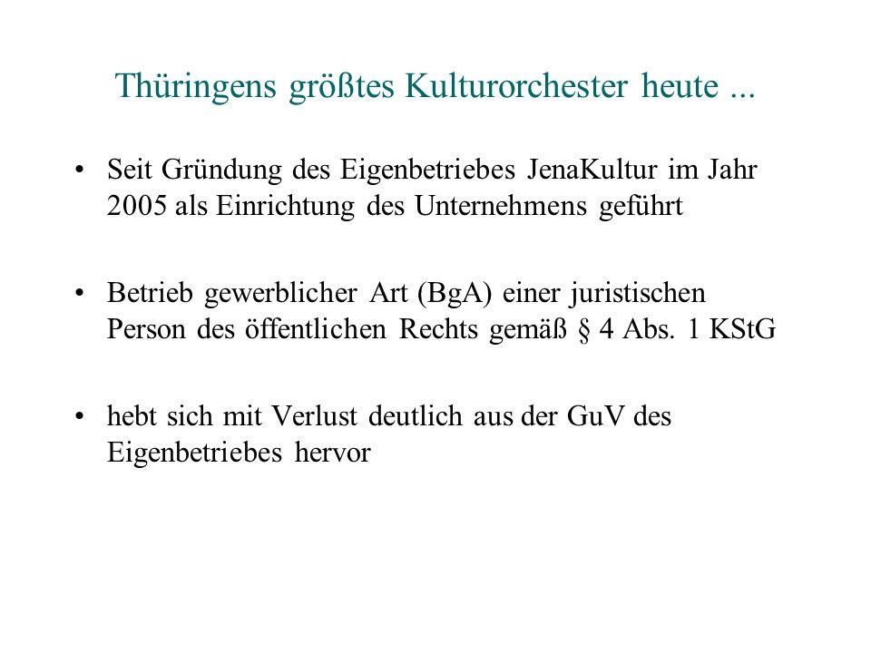 § 4 Abs.1 KStG: Betriebe gewerblicher Art von juristischen Personen des öff.