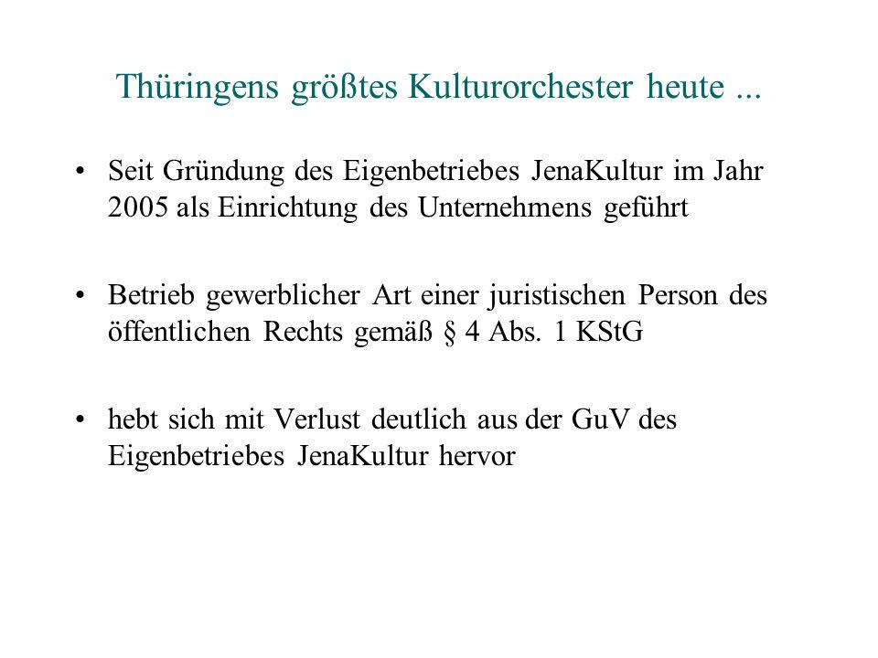 Welche alternativen Rechtsformen kommen für die Jenaer Philharmonie in Frage um die wirtschaftliche Lage zu stabilisieren?