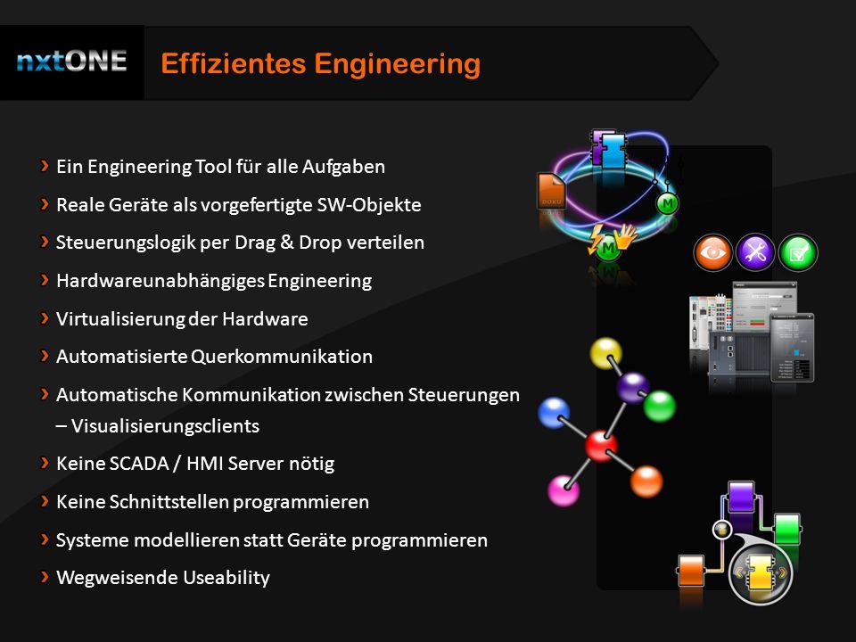 Ein Engineering Tool für alle Aufgaben Reale Geräte als vorgefertigte SW-Objekte Steuerungslogik per Drag & Drop verteilen Hardwareunabhängiges Engine