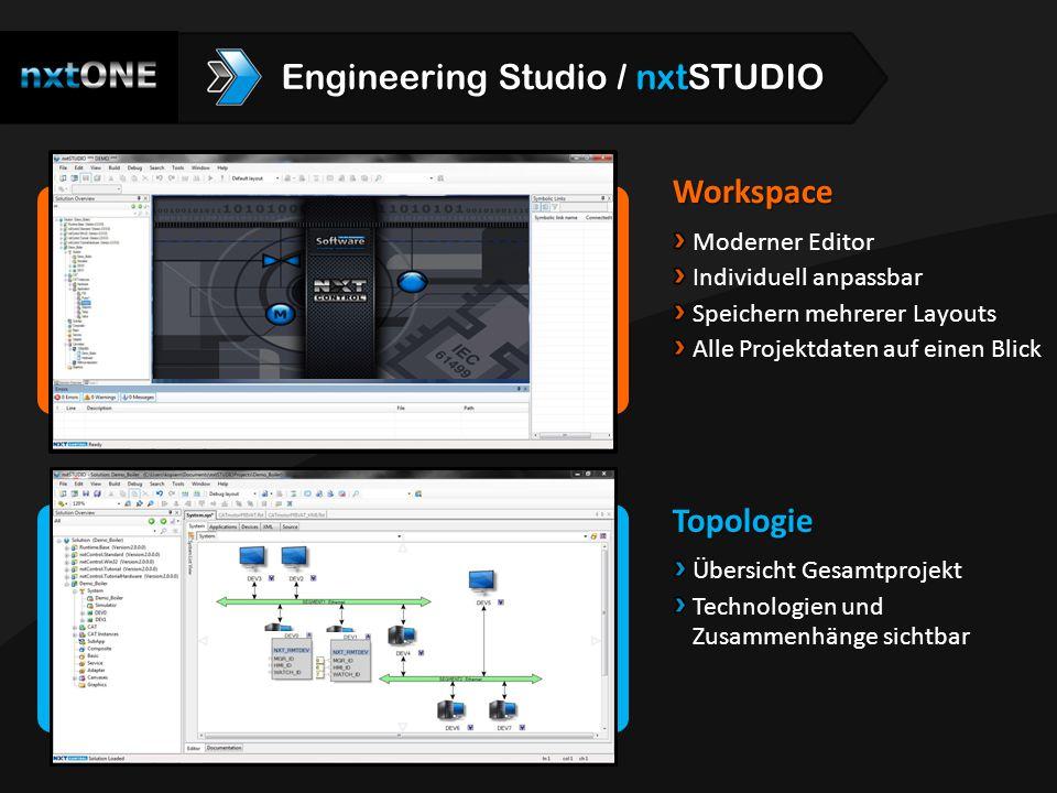 Workspace Moderner Editor Individuell anpassbar Speichern mehrerer Layouts Alle Projektdaten auf einen Blick Topologie Übersicht Gesamtprojekt Technol
