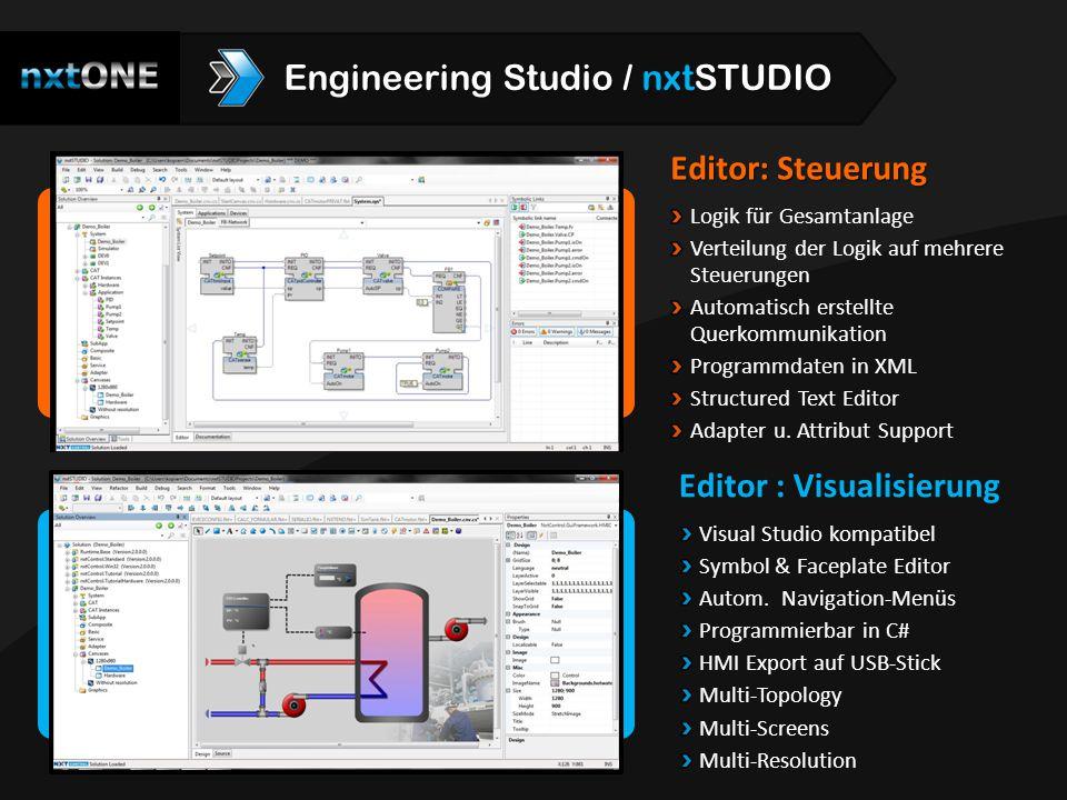 Editor: Steuerung Logik für Gesamtanlage Verteilung der Logik auf mehrere Steuerungen Automatisch erstellte Querkommunikation Programmdaten in XML Str