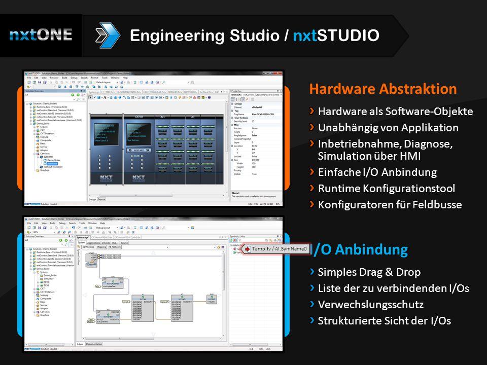 Hardware Abstraktion Hardware als Software-Objekte Unabhängig von Applikation Inbetriebnahme, Diagnose, Simulation über HMI Einfache I/O Anbindung Run