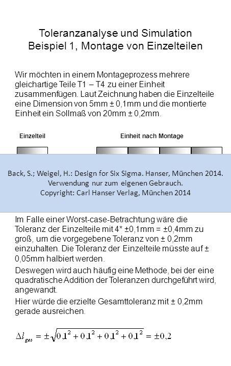 Toleranzanalyse, Zusammenspiel Bohrung – Zylinder Simulationsergebnisse Zusammenfassende und vergleichende Darstellung der Ergebnisse der vier Simulationsvarianten Back, S.; Weigel, H.: Design for Six Sigma.