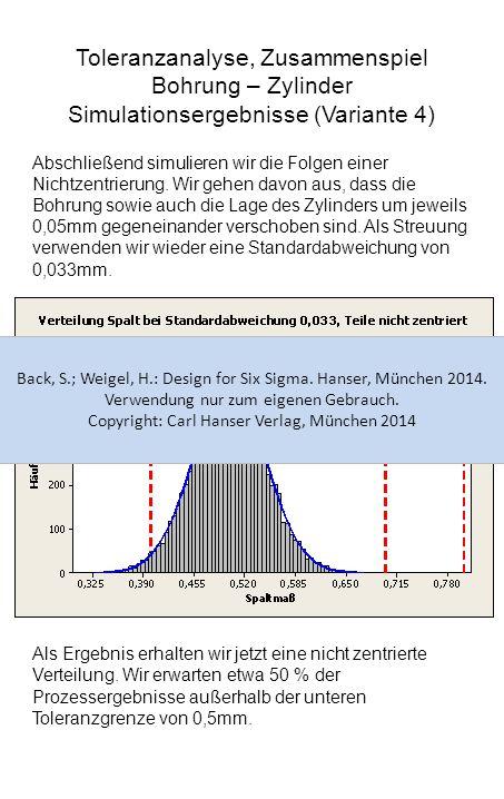 Toleranzanalyse, Zusammenspiel Bohrung – Zylinder Simulationsergebnisse (Variante 4) Abschließend simulieren wir die Folgen einer Nichtzentrierung. Wi