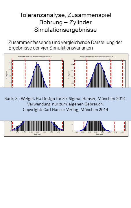 Toleranzanalyse, Zusammenspiel Bohrung – Zylinder Simulationsergebnisse Zusammenfassende und vergleichende Darstellung der Ergebnisse der vier Simulat