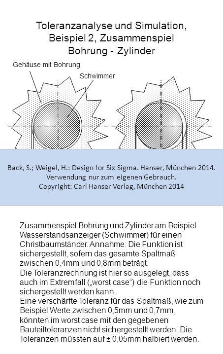 Toleranzanalyse und Simulation, Beispiel 2, Zusammenspiel Bohrung - Zylinder Zusammenspiel Bohrung und Zylinder am Beispiel Wasserstandsanzeiger (Schw