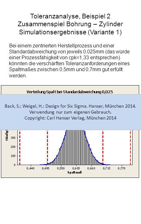 Toleranzanalyse, Zusammenspiel Bohrung – Zylinder Simulationsergebnisse (Variante 2) Bei einem weiterhin zentrierten Herstellprozess und einer erhöhten Standardabweichung von jeweils 0,033mm (entspricht cpk=1,0) könnten die verschärften Toleranzanforderungen eines Spaltmaßes zwischen 0,5mm und 0,7mm nicht mehr ausreichend erfüllt werden.