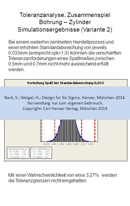 Toleranzanalyse, Zusammenspiel Bohrung – Zylinder Simulationsergebnisse (Variante 2) Bei einem weiterhin zentrierten Herstellprozess und einer erhöhte