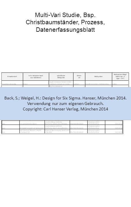 Multi-Vari Studie, Bsp. Christbaumständer, Prozess, Datenerfassungsblatt Back, S.; Weigel, H.: Design for Six Sigma. Hanser, München 2014. Verwendung