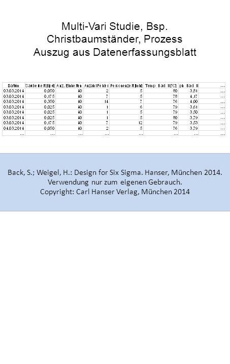 Multi-Vari Studie, Bsp. Christbaumständer, Prozess Auszug aus Datenerfassungsblatt Back, S.; Weigel, H.: Design for Six Sigma. Hanser, München 2014. V