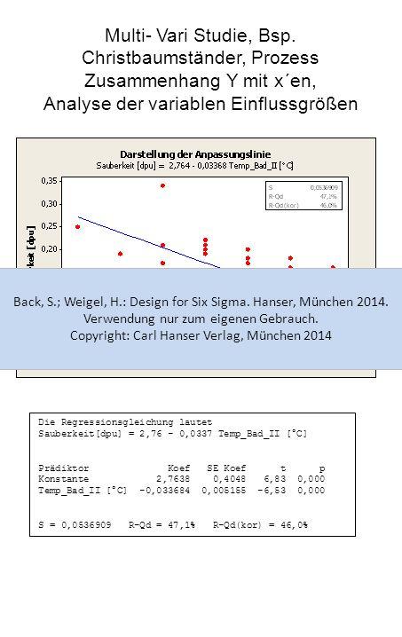 Multi- Vari Studie, Bsp. Christbaumständer, Prozess Zusammenhang Y mit x´en, Analyse der variablen Einflussgrößen Die Regressionsgleichung lautet Saub