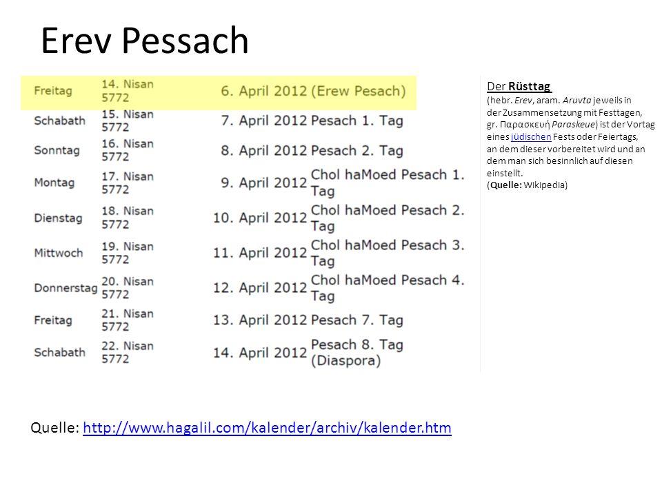 Erev Pessach Der Rüsttag (hebr. Erev, aram. Aruvta jeweils in der Zusammensetzung mit Festtagen, gr. Παρασκευή Paraskeue) ist der Vortag eines jüdisch