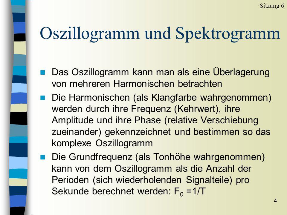 3 Grundbegriffe Sitzung 6 n Amplitude: maximale Auslenkung bzw. Abweichung von der Ruhelage (dB) n Frequenz: Anzahl der Schwingungen pro Sekunde (Hz)