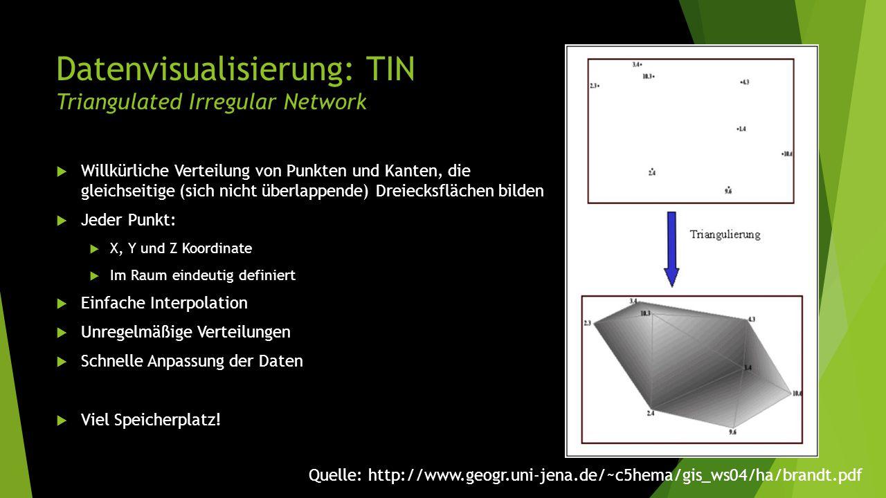 Datenvisualisierung: TIN Triangulated Irregular Network  Willkürliche Verteilung von Punkten und Kanten, die gleichseitige (sich nicht überlappende)
