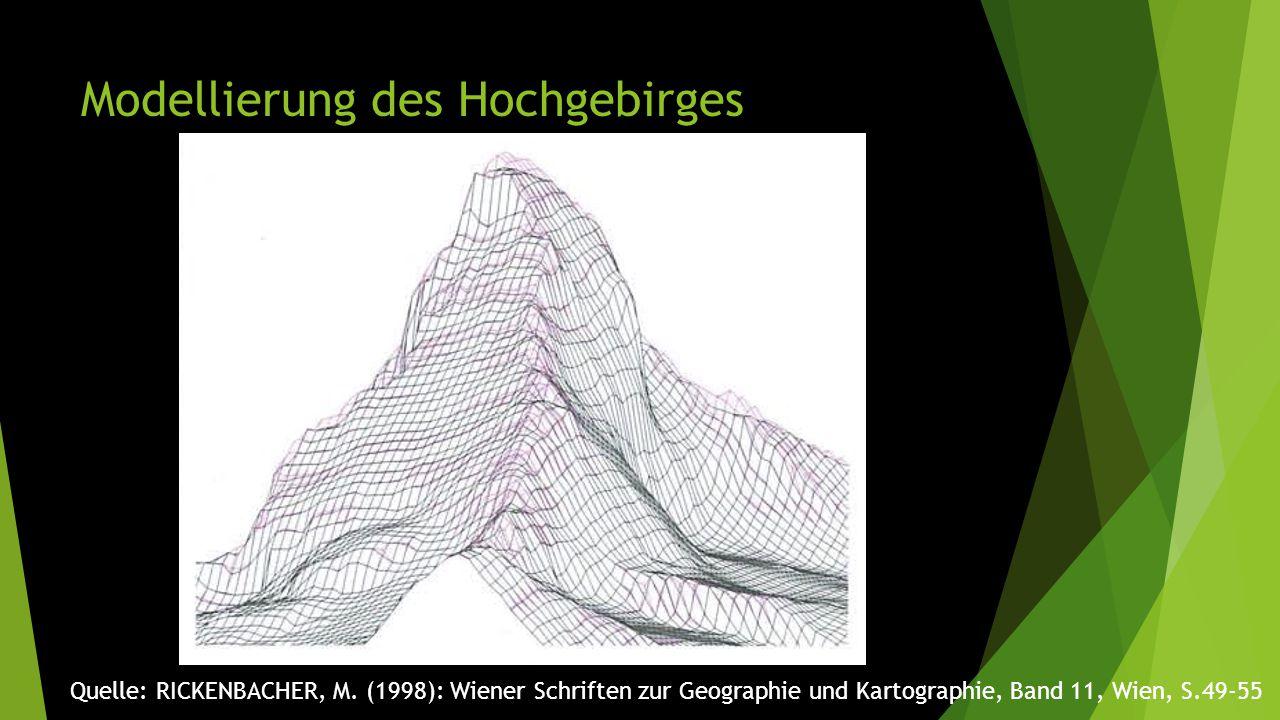 Modellierung des Hochgebirges Quelle: RICKENBACHER, M. (1998): Wiener Schriften zur Geographie und Kartographie, Band 11, Wien, S.49-55