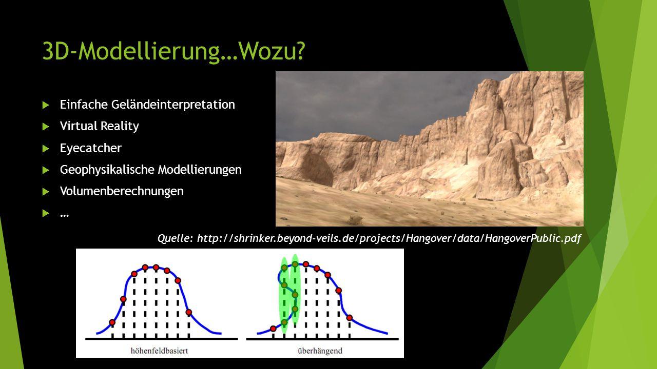 3D-Modellierung…Wozu?  Einfache Geländeinterpretation  Virtual Reality  Eyecatcher  Geophysikalische Modellierungen  Volumenberechnungen  … Quel
