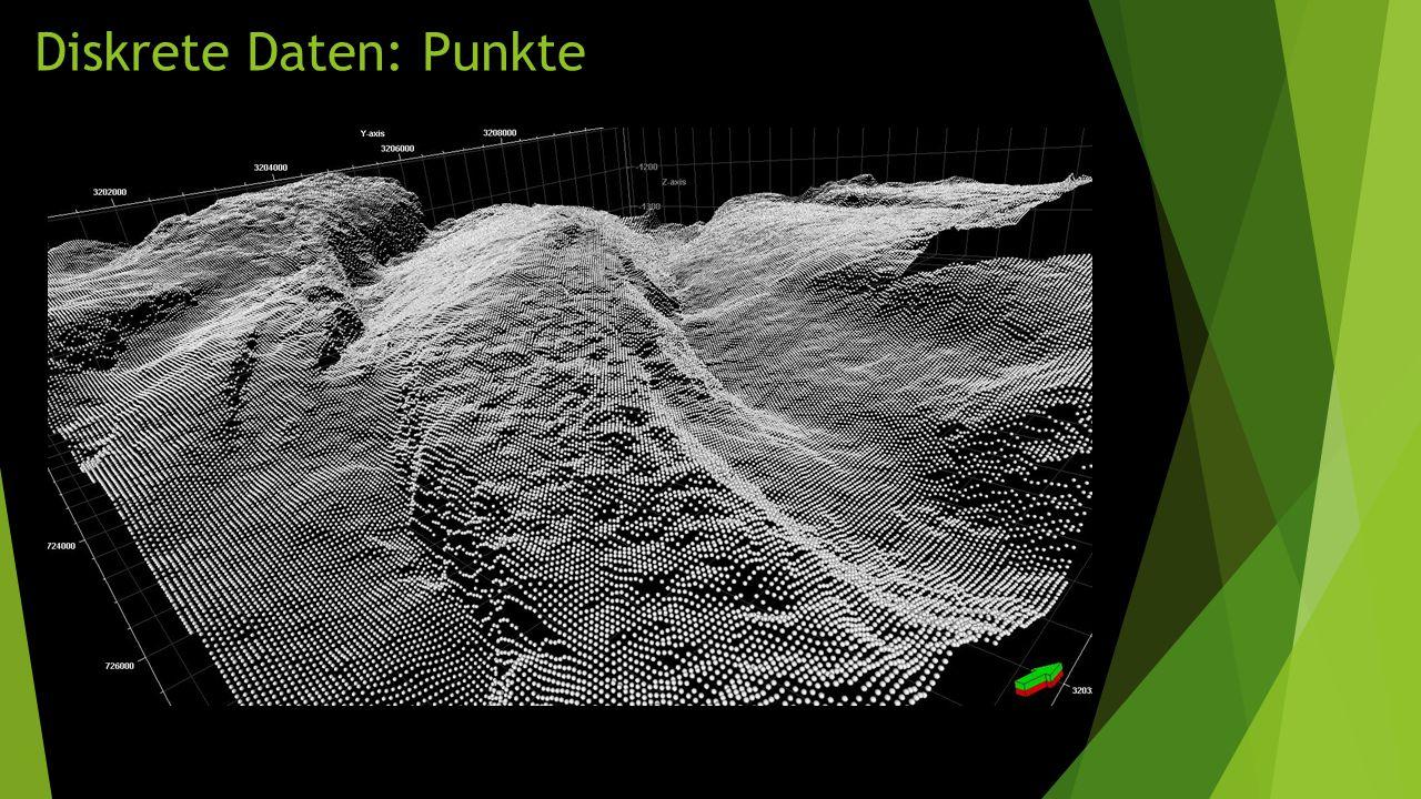 Modellierung des Hochgebirges: Bruchkanten Quelle: RICKENBACHER, M.