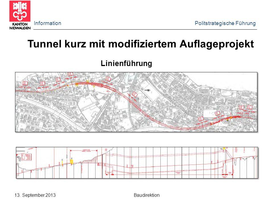 Information Politstrategische Führung 13. September 2013 Baudirektion Tunnel kurz mit modifiziertem Auflageprojekt Linienführung
