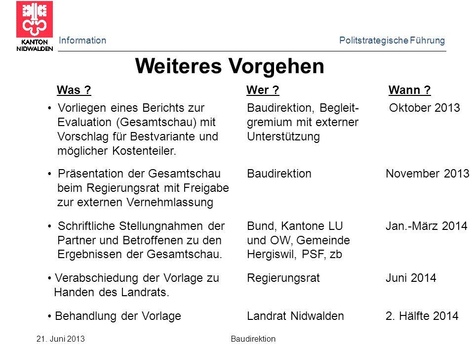 Information Politstrategische Führung 21.
