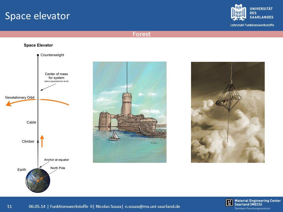 06.05.14 | Funktionswerkstoffe II| Nicolas Souza| n.souza@mx.uni-saarland.de11 Lehrstuhl Funktionswerkstoffe Space elevator Forest