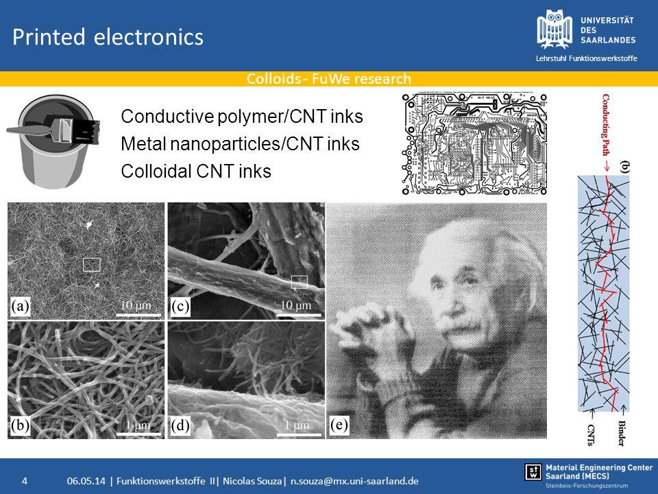 06.05.14 | Funktionswerkstoffe II| Nicolas Souza| n.souza@mx.uni-saarland.de5 Lehrstuhl Funktionswerkstoffe Reinforced composites Metal matrix composites Colloids - FuWe research