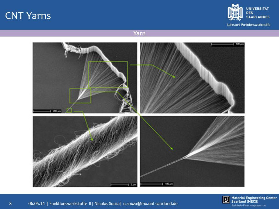 06.05.14 | Funktionswerkstoffe II| Nicolas Souza| n.souza@mx.uni-saarland.de9 Lehrstuhl Funktionswerkstoffe Artificial muscles Aerogel-like material 1.5 mg/cm 3 Operates in a wide temperature range (80-1900 K) Mars temp.