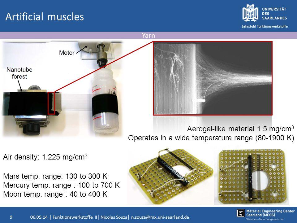 06.05.14 | Funktionswerkstoffe II| Nicolas Souza| n.souza@mx.uni-saarland.de10 Lehrstuhl Funktionswerkstoffe Artificial muscles Yarn Production Testing