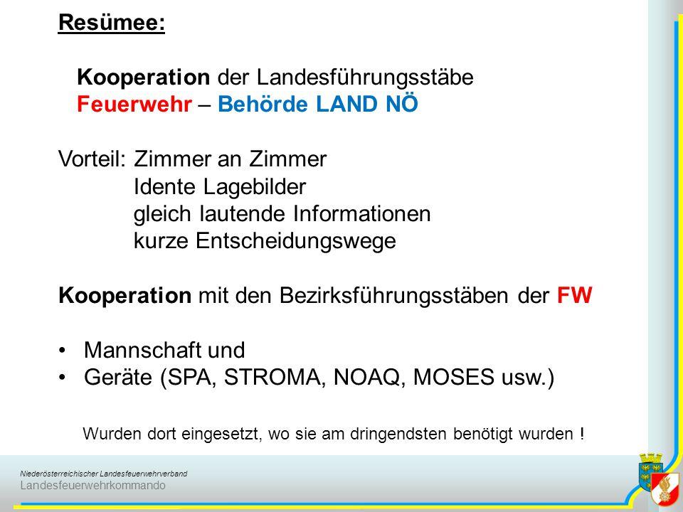 Niederösterreichischer Landesfeuerwehrverband Landesfeuerwehrkommando Resümee: Kooperation der Landesführungsstäbe Feuerwehr – Behörde LAND NÖ Vorteil