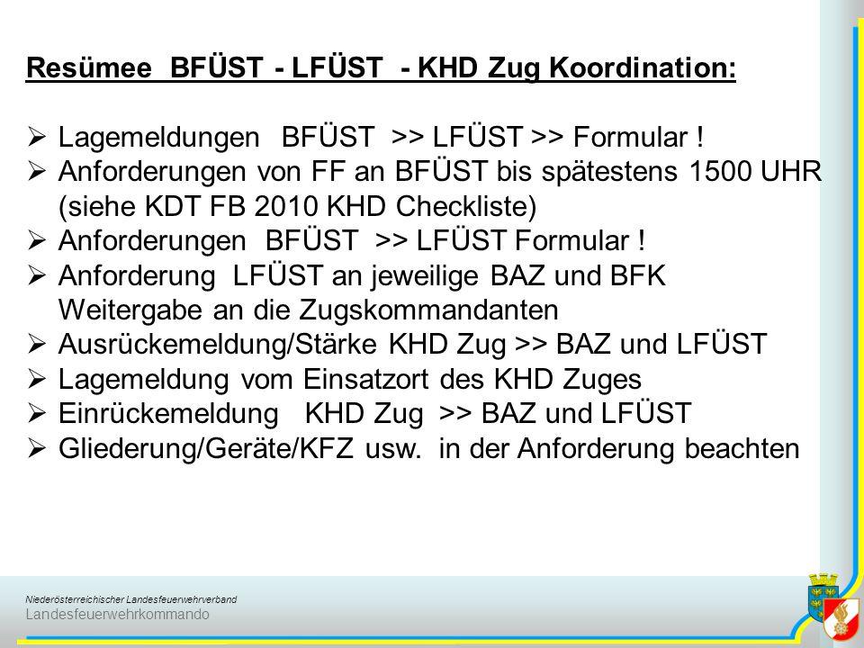Niederösterreichischer Landesfeuerwehrverband Landesfeuerwehrkommando Resümee BFÜST - LFÜST - KHD Zug Koordination:  Lagemeldungen BFÜST >> LFÜST >>