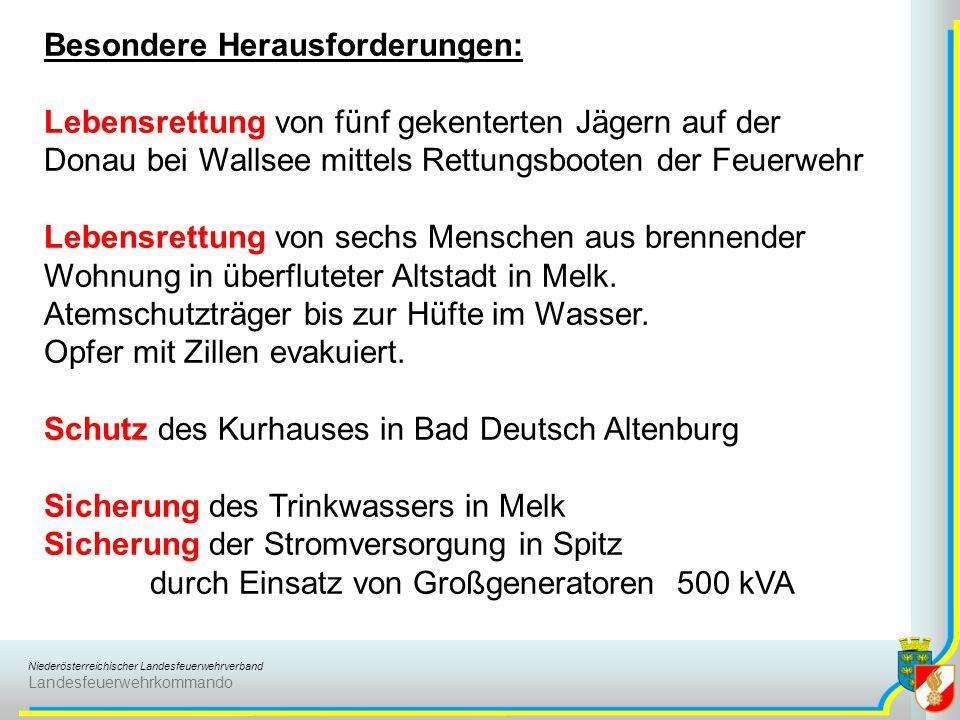 Niederösterreichischer Landesfeuerwehrverband Landesfeuerwehrkommando Besondere Herausforderungen: Lebensrettung von fünf gekenterten Jägern auf der D