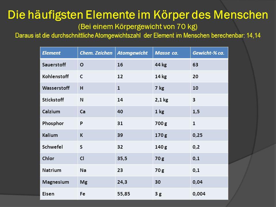 Die häufigsten Elemente im Körper des Menschen (Bei einem Körpergewicht von 70 kg) Daraus ist die durchschnittliche Atomgewichtszahl der Element im Me