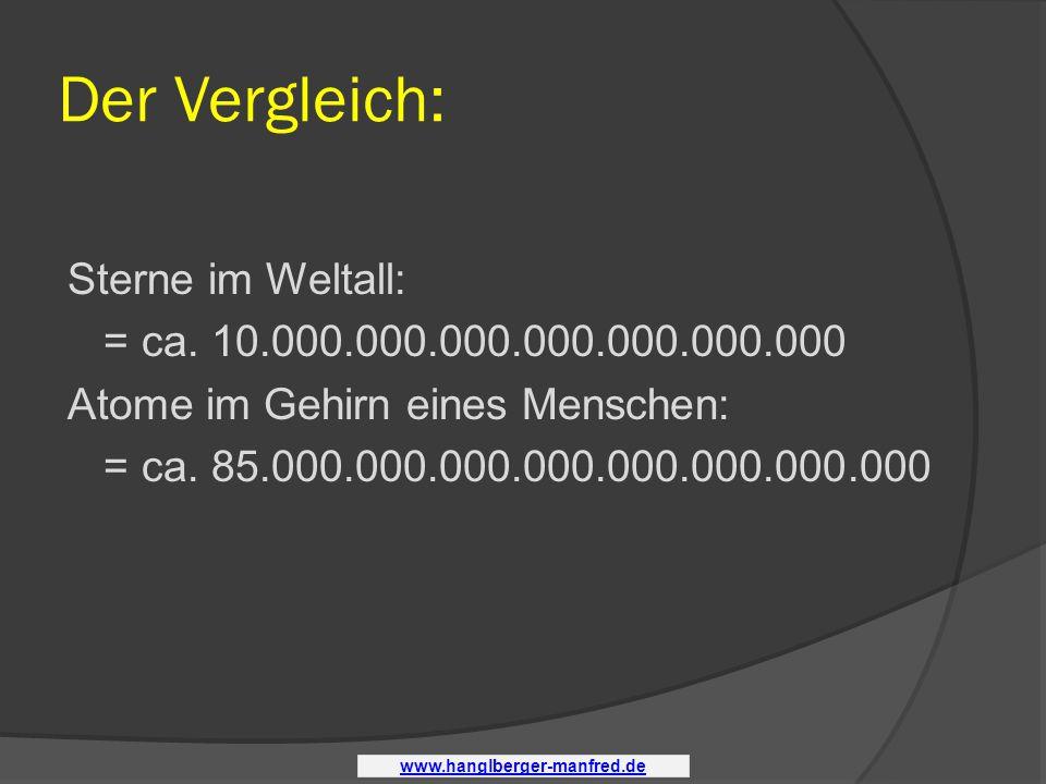 Der Vergleich: Sterne im Weltall: = ca. 10.000.000.000.000.000.000.000 Atome im Gehirn eines Menschen: = ca. 85.000.000.000.000.000.000.000.000 www.ha